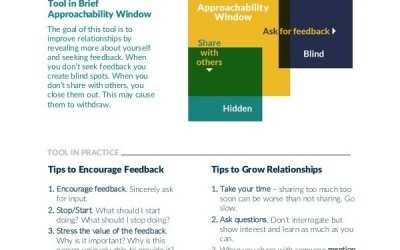 Approachability Window Tool | Approachability Minute