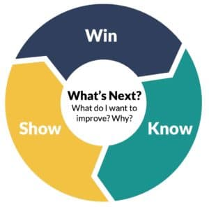 win know show model